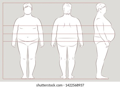 Vector illustration of fat mens body measurements for clothing design and sewing. Type with increased fat deposition and fullness. Front, back side views