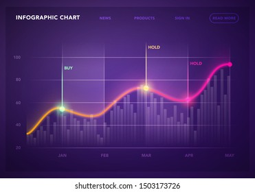 Vector illustration finance statistics and data analytics. Stock exchange market, investment and trading. Trading platform elements.