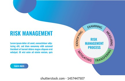 Vector illustration of five Risk Management Process. The process are identifying, examining, measuring, mitigating, or transferring risk.