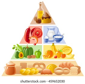 Vector illustration of food and drink pyramid infographics with abstract template signs for healthy eating diet - cereals, grains, bread, fruit, vegetable, dairy milk, meat, fish, oil, sweet icons.