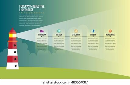 Vector illustration of forecast lighthouse infographic design element.