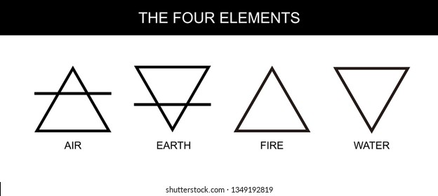 Vector illustration of four elements: air, earth, fire and water with titles on a white background. Wiccan divination, ancient occult symbols, geometry. Mystical sense. Alchemy icons.  Pictograph