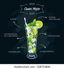 Vector illustration of fresh and salty drink: alcoholic cocktail classic mojito and his recipe.
