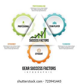 Vector illustration of gear success factors infographic design element.