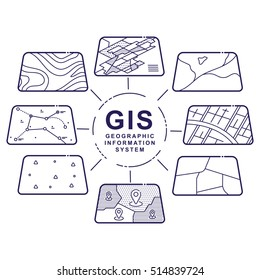 Vector Illustration of GIS Spatial Data Layers Concept for Infographic, Geographic Information System, Icons Design, Liner Style