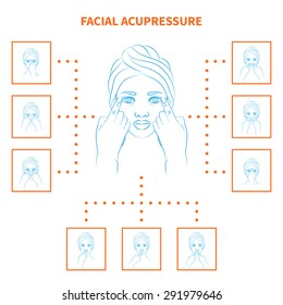 Vector illustration: hand drawn blue scheme facial acupressure massage set demonstrated on beautiful Afro American woman