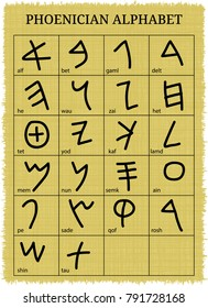 Vector illustration of the hand-drawn Phoenician alphabet written on papyrus with the names of letters. Separate layers