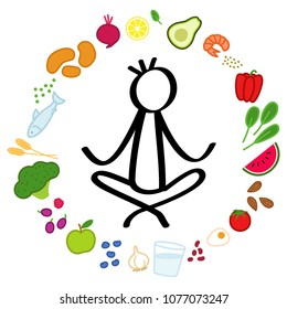 Vector illustration of healthy foods in a circle, stick figure doing yoga lotus in the middle, healthy eating habits, isolated on white background