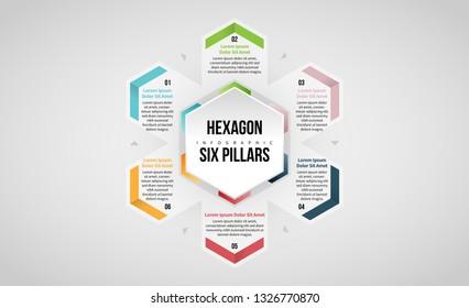 Vector illustration of Hexagon Six Pillars Infographic design element.