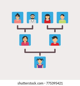 Vector illustration of hierarchical family structure