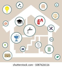 vector illustration of home interior scheme and public service and housing options symbols like water supply and fire protection