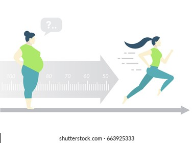 Vector illustration. How to lose weight. Woman dreams of losing weight. Fat and slim. Young woman running. Slimming. Sport. Ideal figure. Overweight. Obesity problem. Flat design. White isolated