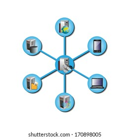 Vector illustration of how a middleware distributed technology integrates various legacy and enterprise applications in different network topology like hub and spoke in integration space