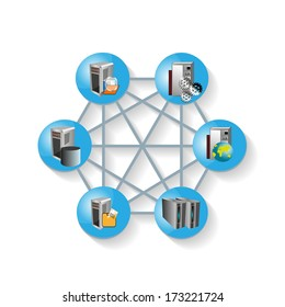 Vector illustration of how a middleware distributed technology integrates various legacy and enterprise applications in different network topology like poin to point in integration space