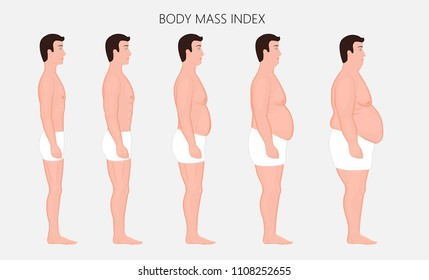 Vector illustration human body mass Index, European man from lack of weight to obesity Side view. For advertising of cosmetic, plastic procedures, stomach shunting, diet, medical publications. EPS 10.