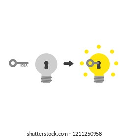 Vector illustration icon concept of idea key into light bulb keyhole and glowing.