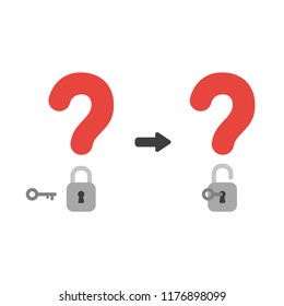 Vector illustration icon concept of question marks with closed and opened padlocks with key.