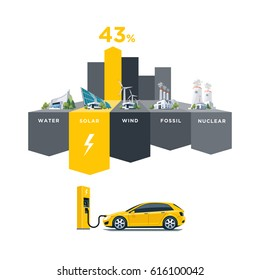 Vector illustration infographic of solar, water, fossil, wind, nuclear power plants showing consumption on charging electric car. Electricity factory generator type usage percentage on table graph.