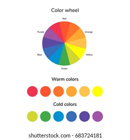 vector illustration, infographics, color wheel, warm and cold colors, palette, red, blue, green, yellow, orange, purple