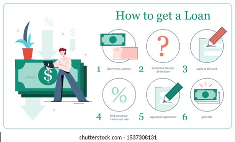 Vector illustration of instruction of getting a personal loan. Concept of lending. Person borrow money from bank.