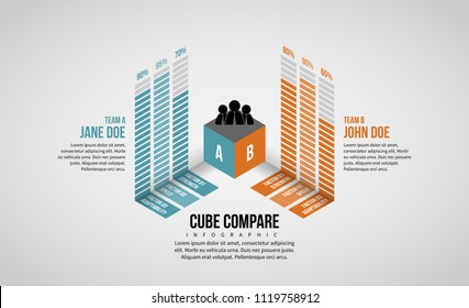 Vector illustration of Isometric Cube Compare Infographic design element.