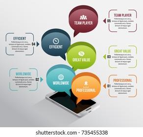 Vector illustration of isometric phone talk infographic design element.