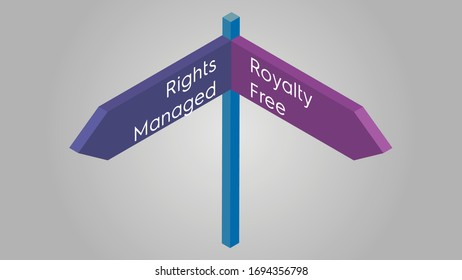 Vector illustration of an isometric pole with two indicators. One is indicating left with the text  Rights managed. The other is indicating right with the text Royalty Free