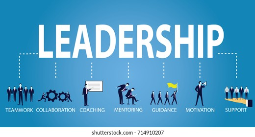 Vector illustration. Leadership in business concept. Leader success business people skill development icons typography