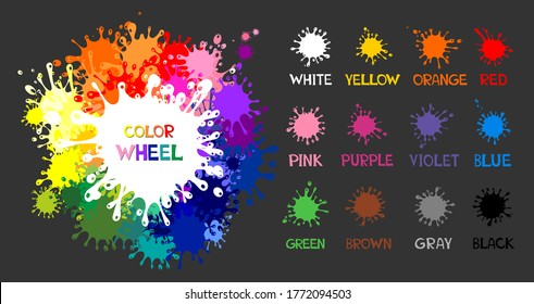 Vector illustration for learning. Color Wheel Worksheet. Mixing Colors. Set of colored blots on the dark background. Color guide whit color name. Children educational Learning color theme.