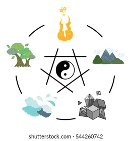 vector illustration of  main natural elements fire water metal wood soil creation cycle in traditional art style with ying yang symbol in the middle on white background