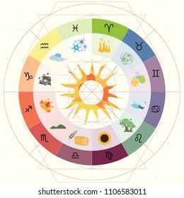 vector illustration of mandala as symbol of life with seasons zodiac and natural elements with sun position scheme