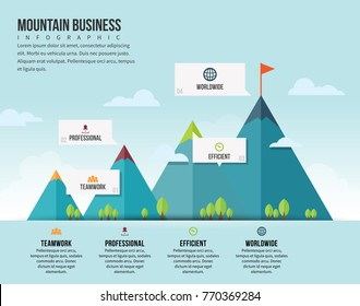 Vector illustration of Mountain Business Infographic design element.