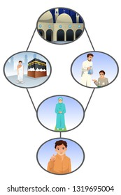 A vector illustration of Muslim People Doing Activities