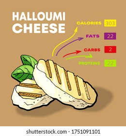 Vector illustration nutrients and calories per 100 g of different sorts of cheese set