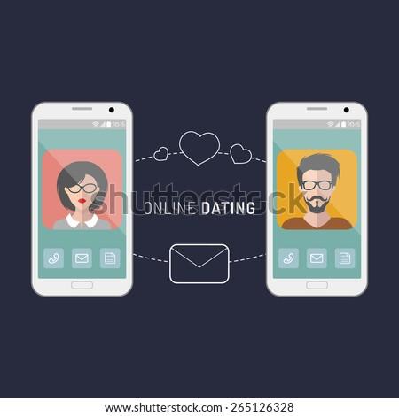 Skype Dating tips