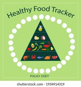 vector illustration of paleo diet habit tracker, challenge for a month