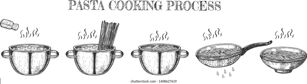 Vector illustration of pasta cooking steps process set. Water boil in pan, macaroni spaghetti addition, salt, remove discard the water through colander, serve. Vintage hand drawn style.