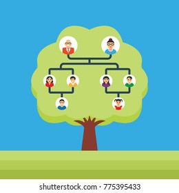 Vector illustration of people hierarchy on green tree