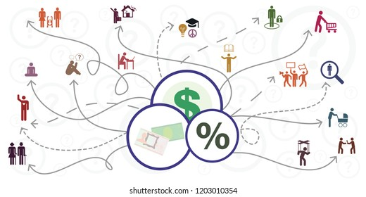 vector illustration of person silhouettes and arrows for different financial activities selection and preferences