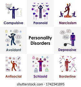 vector illustration of personality disorders types with names