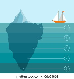 Vector illustration with polygonal iceberg under and above water. Ship in danger on blue background. Business or personal problem theme vector illustration. Infographic or broshure template.