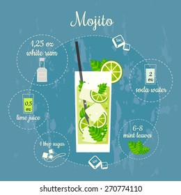 Vector illustration of popular alcoholic cocktail Mojito with a detailed recipe and ingredients in flat style