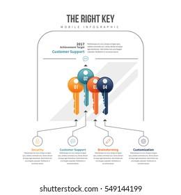 Vector illustration of the right key of keys infographic design element.