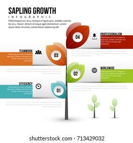 Vector illustration of sapling growth infographic design element.