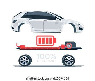 Vector illustration scheme of an electric car showing electrical components like battery pack, motor, charger, controller.