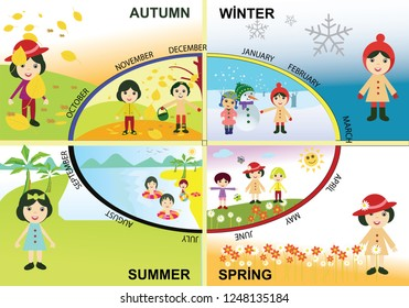 Vector Illustration Of Seasons. Seasonal Chart of the Year. seasons in set. autumn. winter. summer. spring. 12 months. 4 seasons. Illustration of seasons for nursery. months for elementary school.