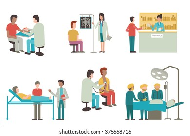 Vector illustration set of doctor and patient in medical activity, injection, examination, operation, pharmacy and health care. Flat design.