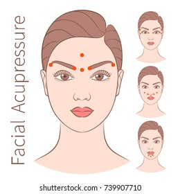Vector illustration: set of european woman face with instructions for facial acupressure isolated on white background