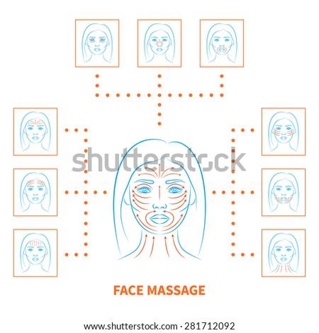 Vector Illustration Set Face Lifting Massage Stock Vector Royalty