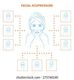 Vector illustration: set of facial acupressure massage instructions for all zones blue sketch of young and beautiful european woman